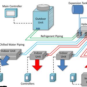https://vrf-geotermal.ro/wp-content/uploads/2020/04/s-proiectare-design.jpg